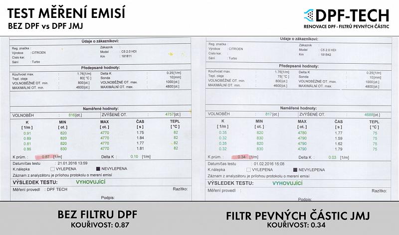 Filtr pevnych castic DPF JMJ - TEST EMISI.png