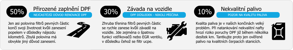 infografika-duvody-zaneseni-dpf.png