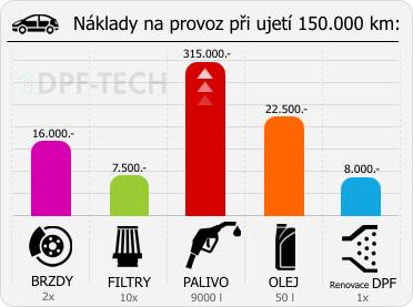 infografika-provoz.png
