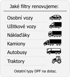 infografika-typydpf.png